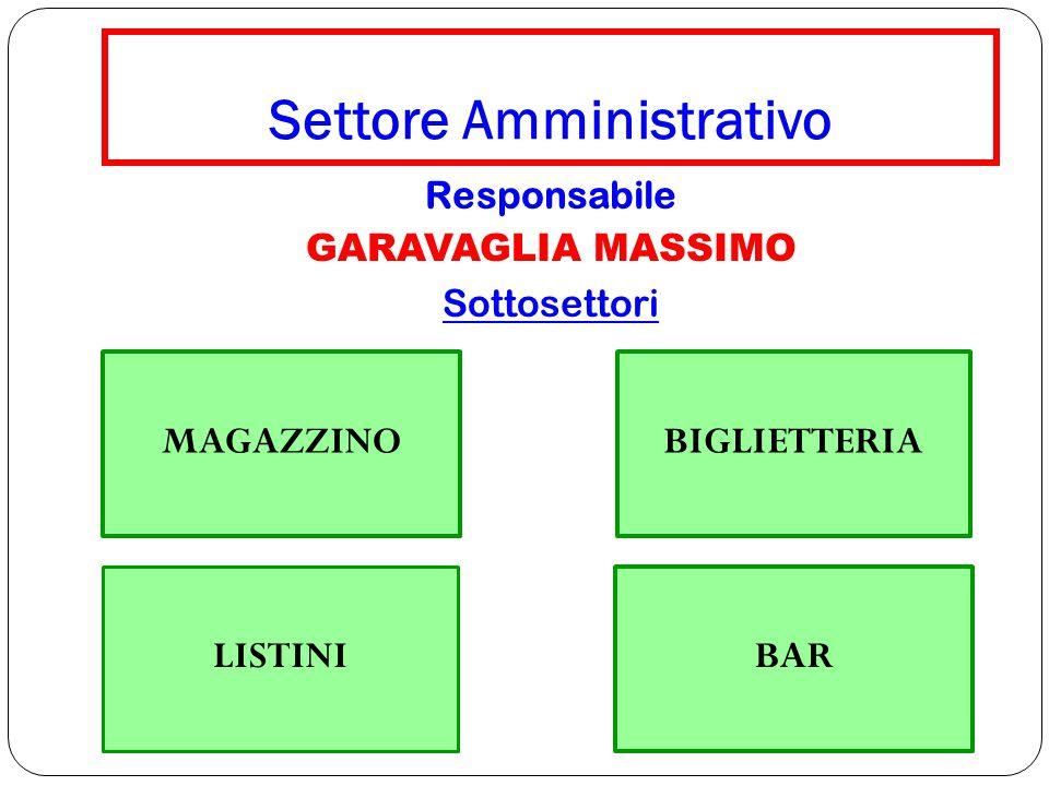 Settore Amministrativo Responsabile GARAVAGLIA MASSIMO Sottosettori MAGAZZINOBIGLIETTERIA LISTINIBAR