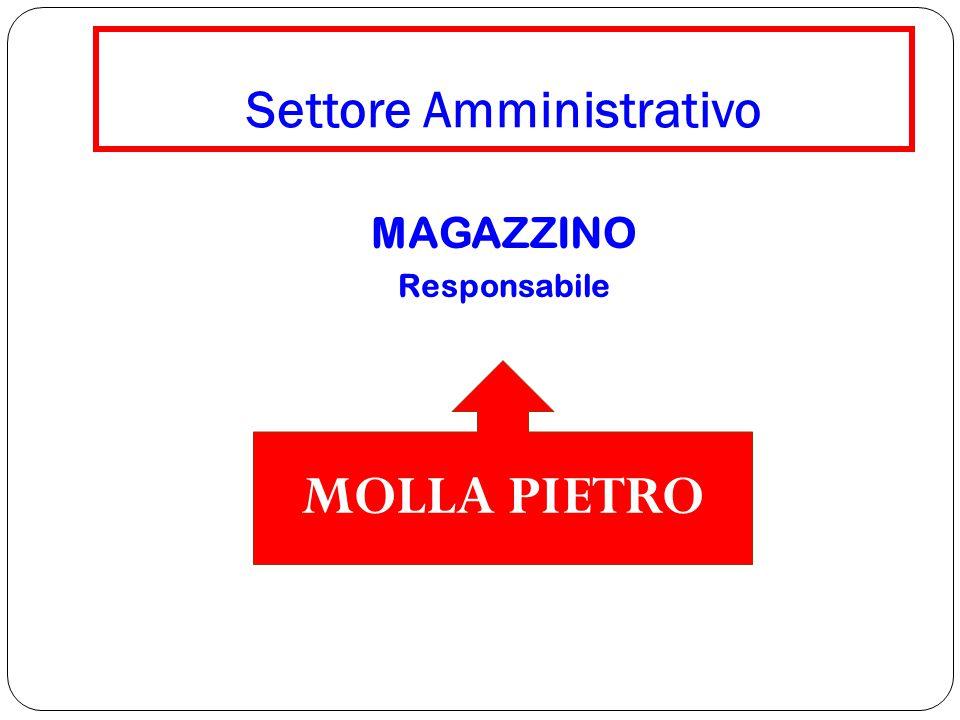 Settore Amministrativo MAGAZZINO Responsabile MOLLA PIETRO