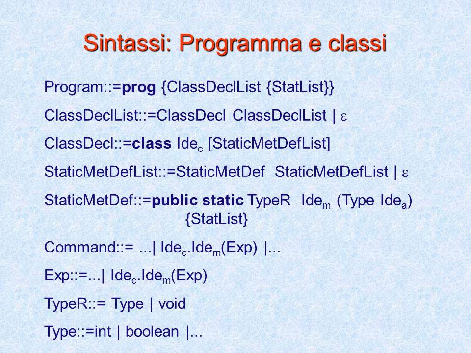 Sintassi: Programma e classi Program::=prog {ClassDeclList {StatList}} ClassDeclList::=ClassDecl ClassDeclList |  ClassDecl::=class Ide c [StaticMetDefList] StaticMetDefList::=StaticMetDef StaticMetDefList |  StaticMetDef::=public static TypeR Ide m (Type Ide a ) {StatList} Command::=...| Ide c.Ide m (Exp) |...