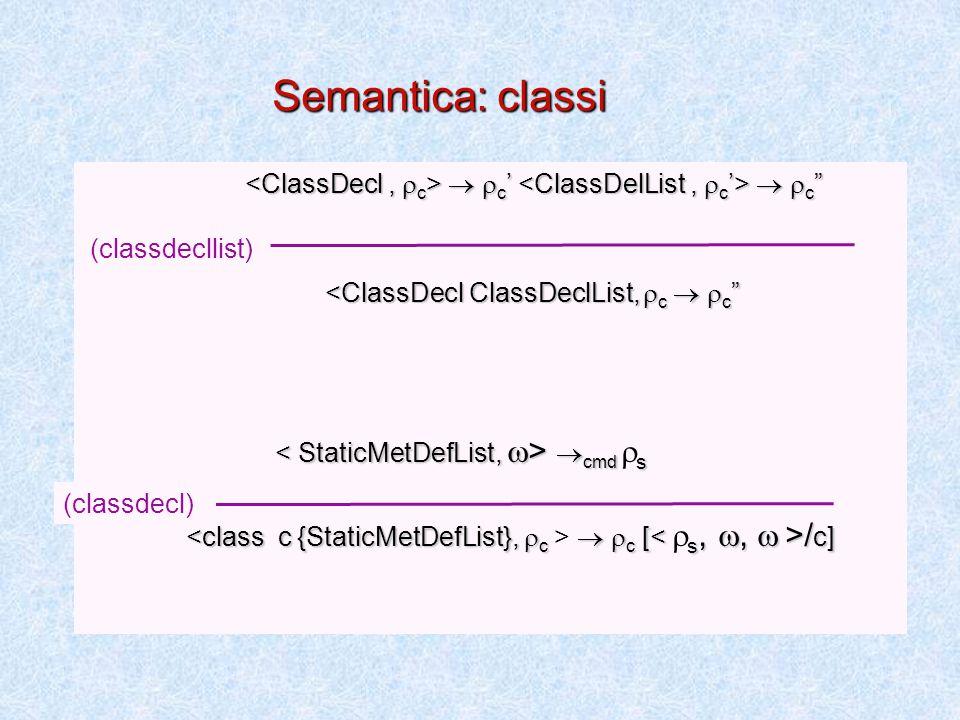   c '   c   c '   c <ClassDecl ClassDeclList,  c   c <ClassDecl ClassDeclList,  c   c  cmd s  cmd  s / c]   c [ / c] (classdecllist) Semantica: classi (classdecl)