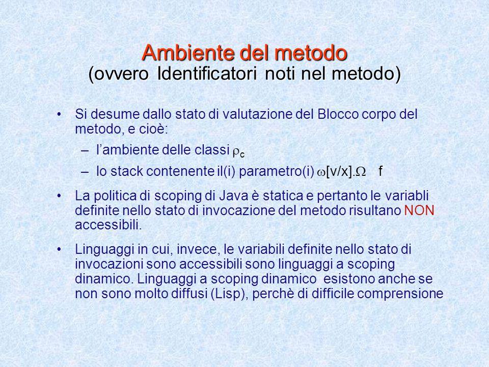 Ambiente del metodo (ovvero Identificatori noti nel metodo) Si desume dallo stato di valutazione del Blocco corpo del metodo, e cioè: – –l'ambiente delle classi  c – –lo stack contenente il(i) parametro(i)  [v/x].