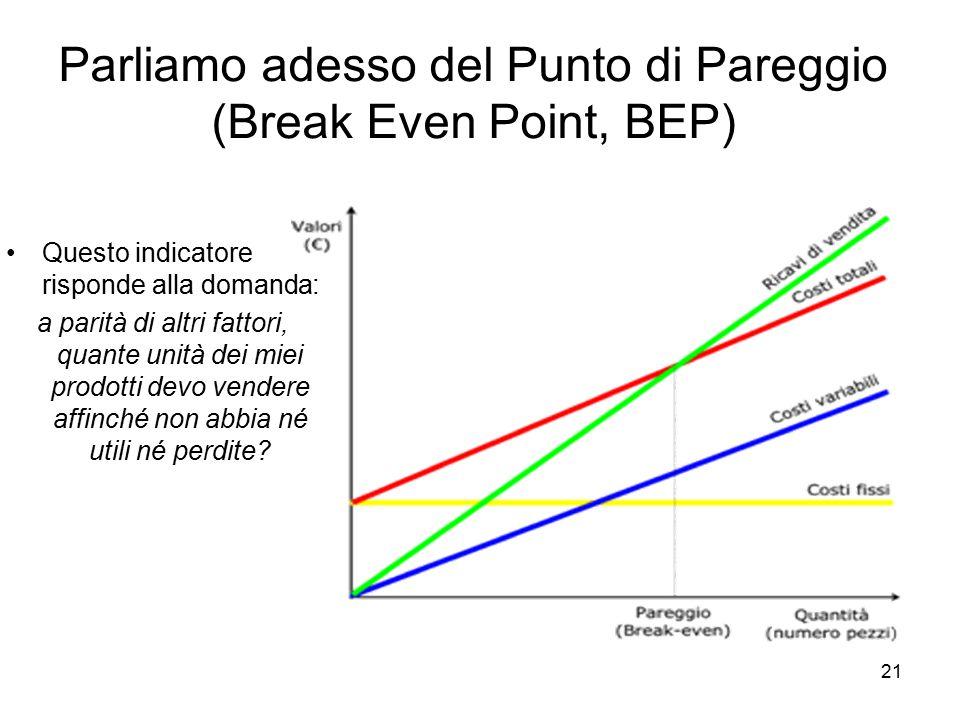 21 Parliamo adesso del Punto di Pareggio (Break Even Point, BEP) Questo indicatore risponde alla domanda: a parità di altri fattori, quante unità dei