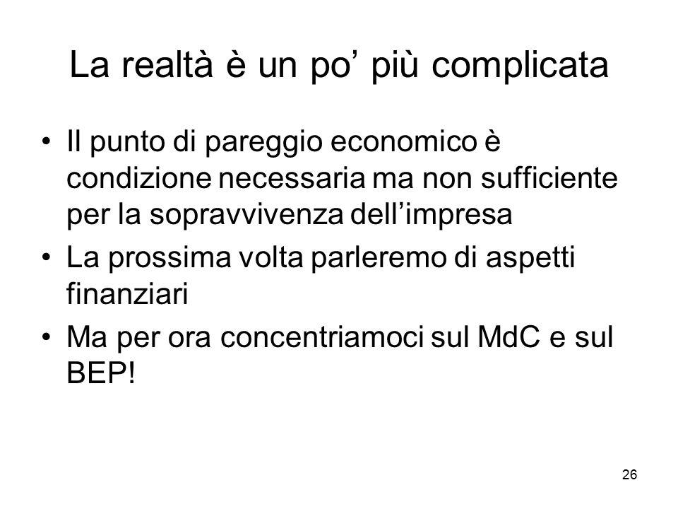 26 La realtà è un po' più complicata Il punto di pareggio economico è condizione necessaria ma non sufficiente per la sopravvivenza dell'impresa La pr