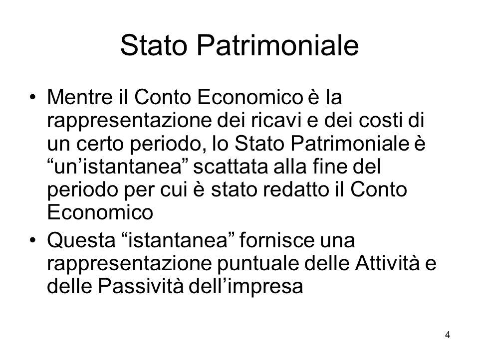 """4 Stato Patrimoniale Mentre il Conto Economico è la rappresentazione dei ricavi e dei costi di un certo periodo, lo Stato Patrimoniale è """"un'istantane"""