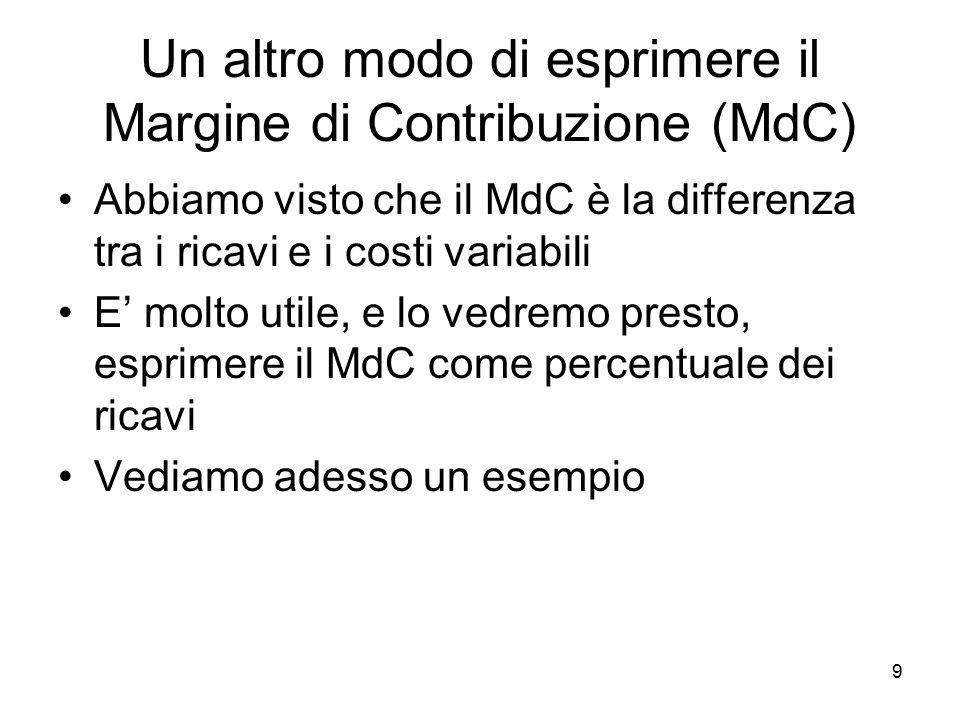 9 Un altro modo di esprimere il Margine di Contribuzione (MdC) Abbiamo visto che il MdC è la differenza tra i ricavi e i costi variabili E' molto util