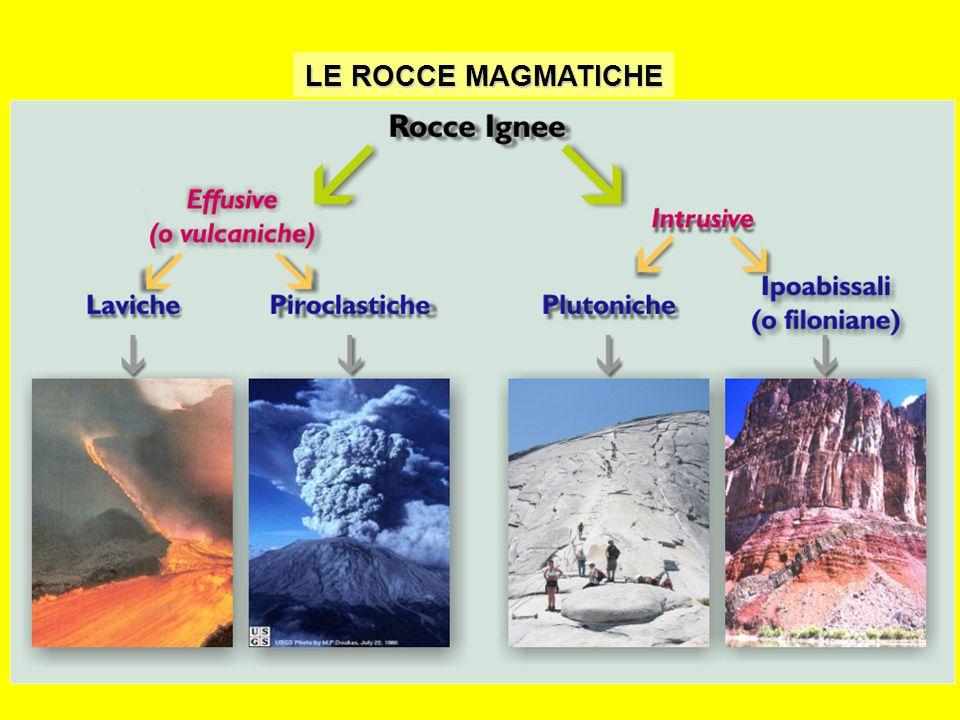Struttura delle Rocce VULCANICHE STRUTTURA DELLE ROCCE MAGMATICHE Struttura PORFIRICA Le strutture porfiriche sono le più tipiche nelle rocce vulcaniche e sono costituite da cristalli più grossi (FENOCRISTALLI) circondati da una massa di fondo o matrice a grana molto fine o vetrosa.