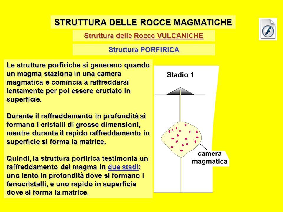 Struttura delle Rocce VULCANICHE STRUTTURA DELLE ROCCE MAGMATICHE Struttura PORFIRICA Le strutture porfiriche si generano quando un magma staziona in una camera magmatica e comincia a raffreddarsi lentamente per poi essere eruttato in superficie.
