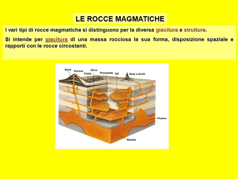 LE ROCCE MAGMATICHE I vari tipi di rocce magmatiche si distinguono per la diversa giacitura e struttura. Si intende per giacitura di una massa roccios