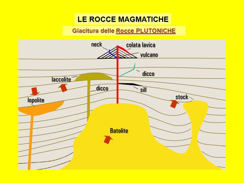 Struttura delle Rocce IPOABISSALI STRUTTURA DELLE ROCCE MAGMATICHE Le rocce ipabissali presentano caratteristiche strutturali comprese tra quelle vulcaniche e quelle plutoniche, come è ovvio aspettarsi dalle modalità intermedie di raffreddamento.