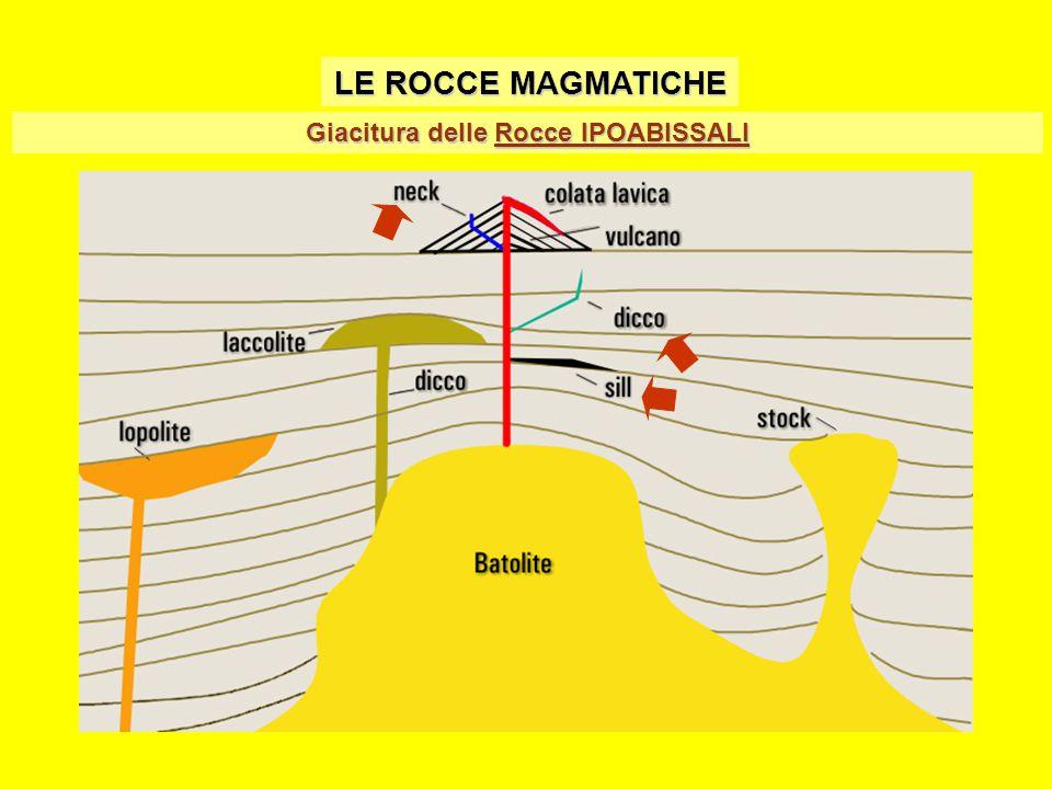 DICCHI o FILONI: corpi di geometria tabulare caratterizzati da basso rapporto tra spessore ed estensione lineare, e da giacitura discordante (cioè non parallela) rispetto alle strutture rocce incassanti.