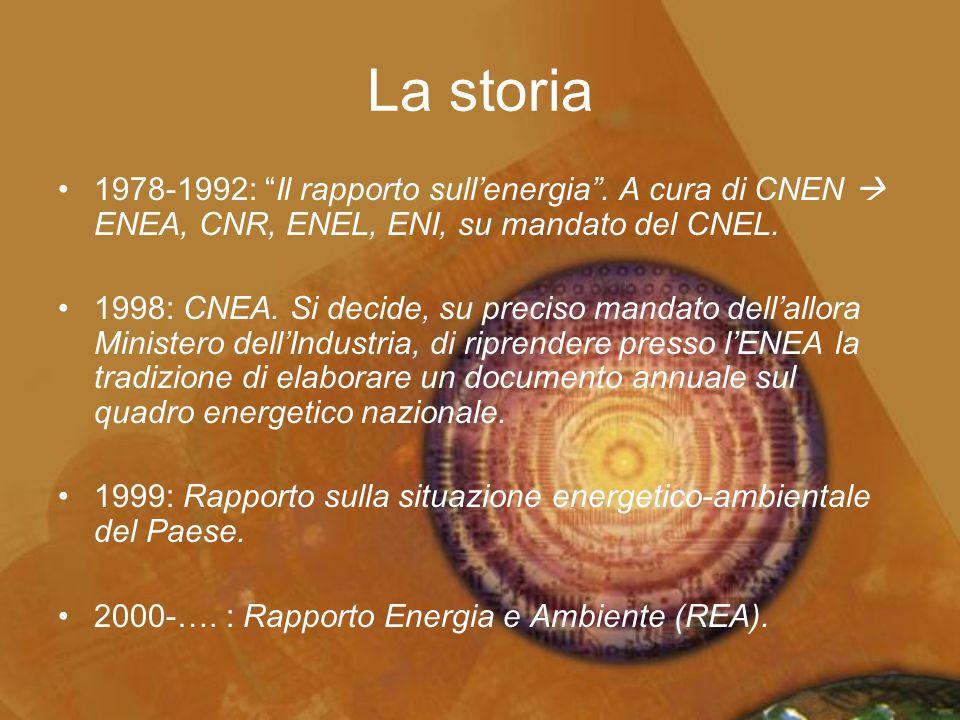 """La storia 1978-1992: """"Il rapporto sull'energia"""". A cura di CNEN  ENEA, CNR, ENEL, ENI, su mandato del CNEL. 1998: CNEA. Si decide, su preciso mandato"""