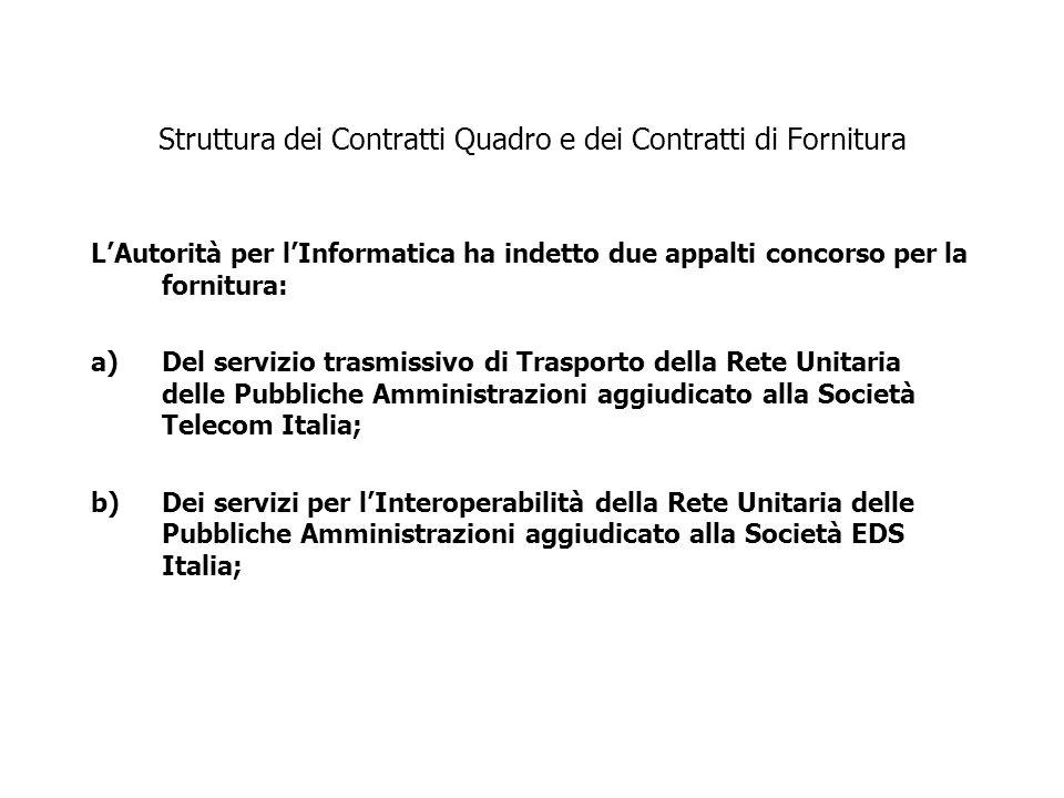 Struttura dei Contratti Quadro e dei Contratti di Fornitura Il Centro Tecnico, a seguito della legge 15 marzo 1997, n.