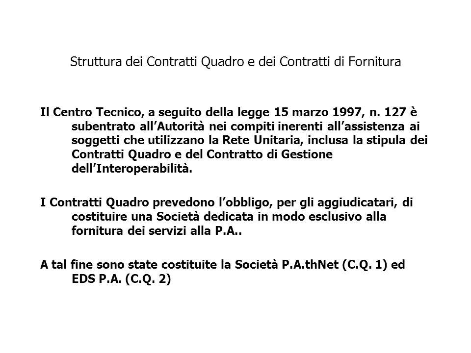 Struttura dei Contratti Quadro e dei Contratti di Fornitura Le Amministrazioni Centrali (PAC) sono tenute ad aderire ai servizi RUPA mediante la stipula dei Contratti di Fornitura alle condizioni ed ai prezzi stabiliti nei Contratti Quadro.