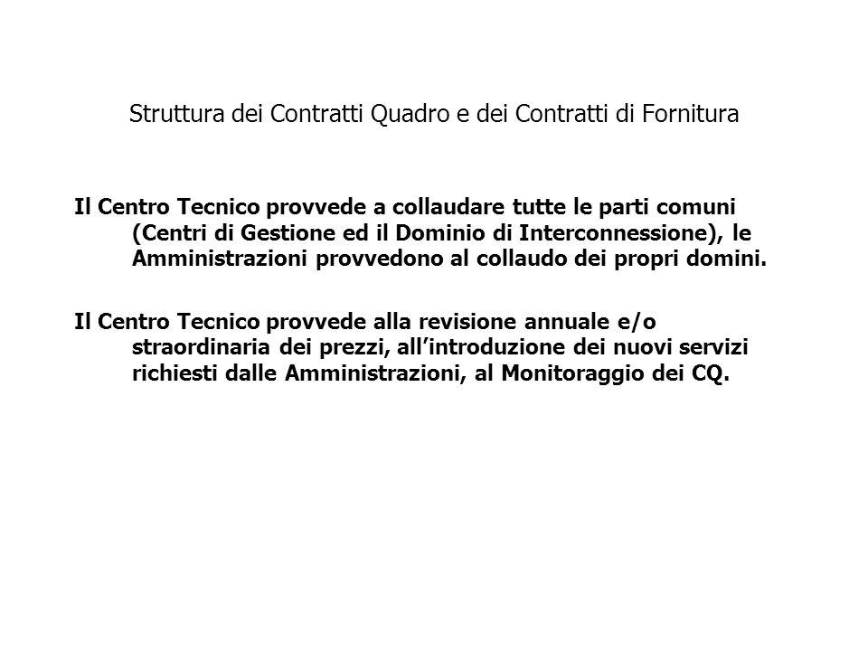 Struttura dei Contratti Quadro e dei Contratti di Fornitura Gli organi previsti contrattualmente per la gestione dei problemi sono: a)Il Comitato Operativo della RUPA (COR); b)I Sottocomitati SCOR-T e SCOR-I.