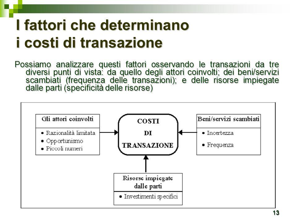 13 I fattori che determinano i costi di transazione Possiamo analizzare questi fattori osservando le transazioni da tre diversi punti di vista: da quello degli attori coinvolti; dei beni/servizi scambiati (frequenza delle transazioni); e delle risorse impiegate dalle parti (specificità delle risorse)