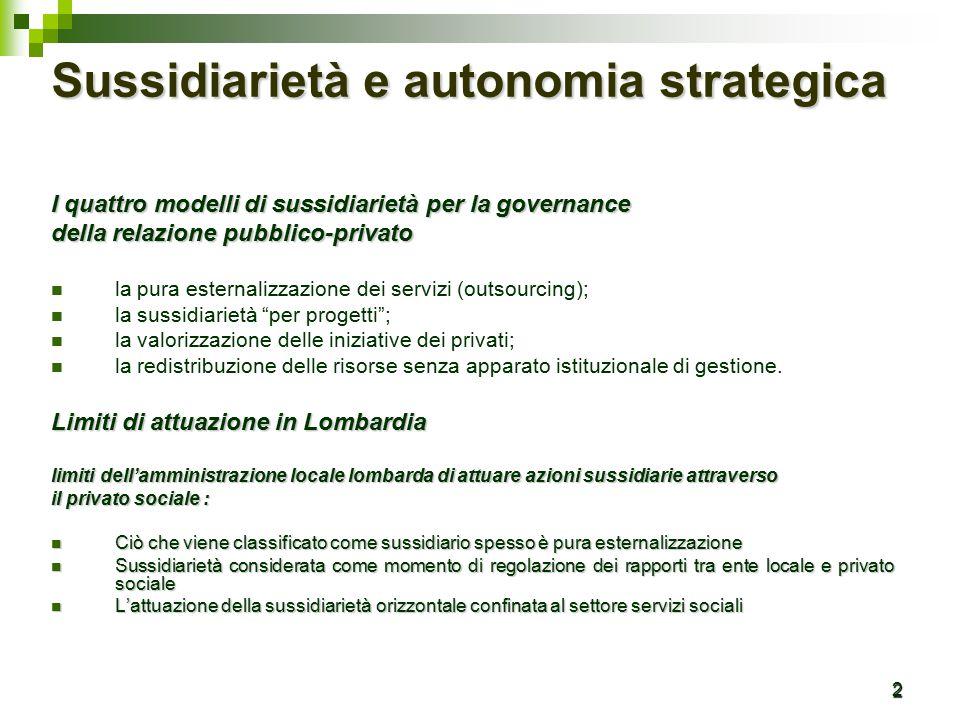 2 I quattro modelli di sussidiarietà per la governance della relazione pubblico-privato la pura esternalizzazione dei servizi (outsourcing); la sussidiarietà per progetti ; la valorizzazione delle iniziative dei privati; la redistribuzione delle risorse senza apparato istituzionale di gestione.