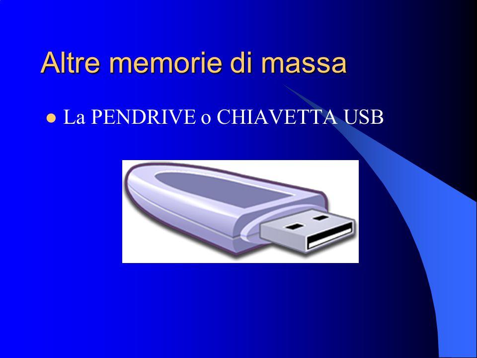 Altre memorie di massa La PENDRIVE o CHIAVETTA USB