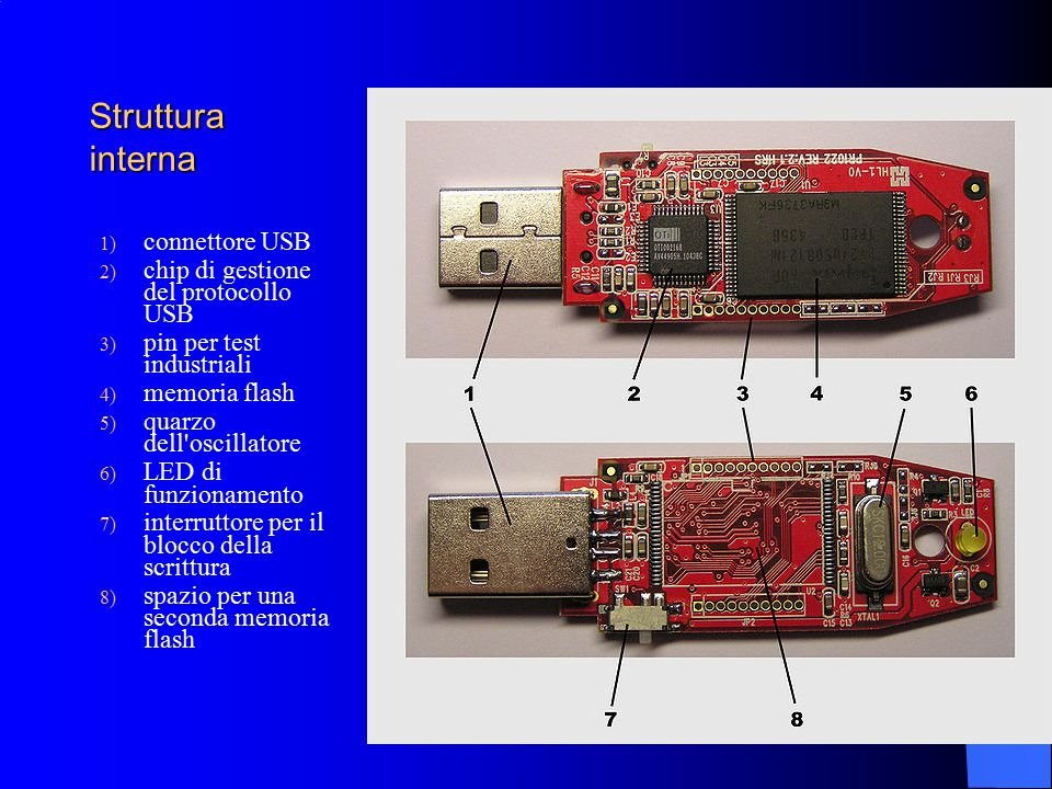 Struttura interna 1) connettore USB 2) chip di gestione del protocollo USB 3) pin per test industriali 4) memoria flash 5) quarzo dell oscillatore 6) LED di funzionamento 7) interruttore per il blocco della scrittura 8) spazio per una seconda memoria flash