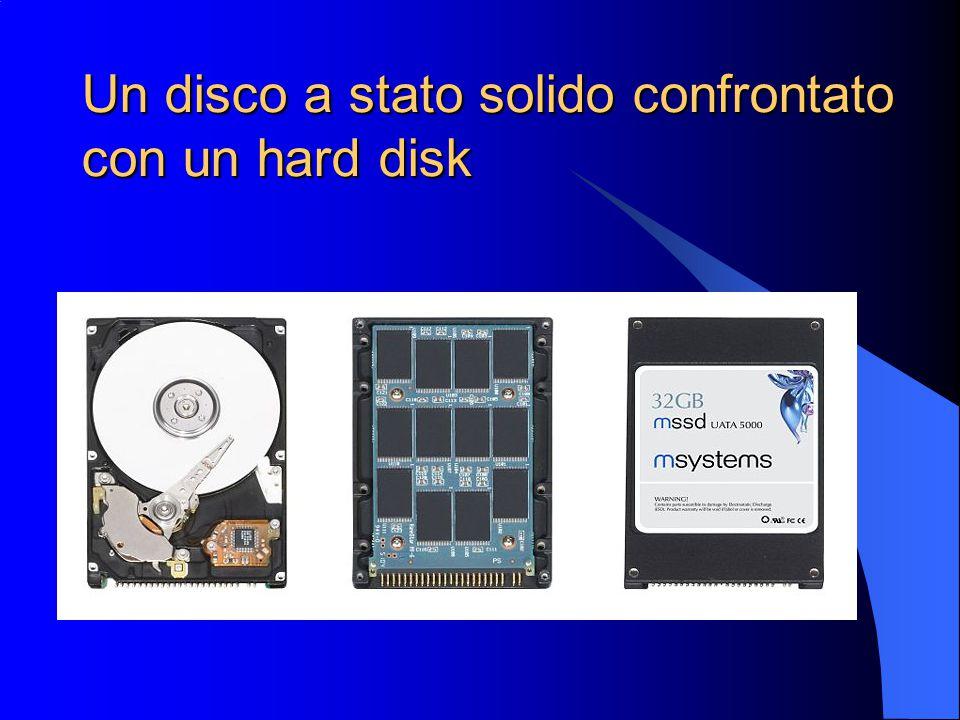 Un disco a stato solido confrontato con un hard disk