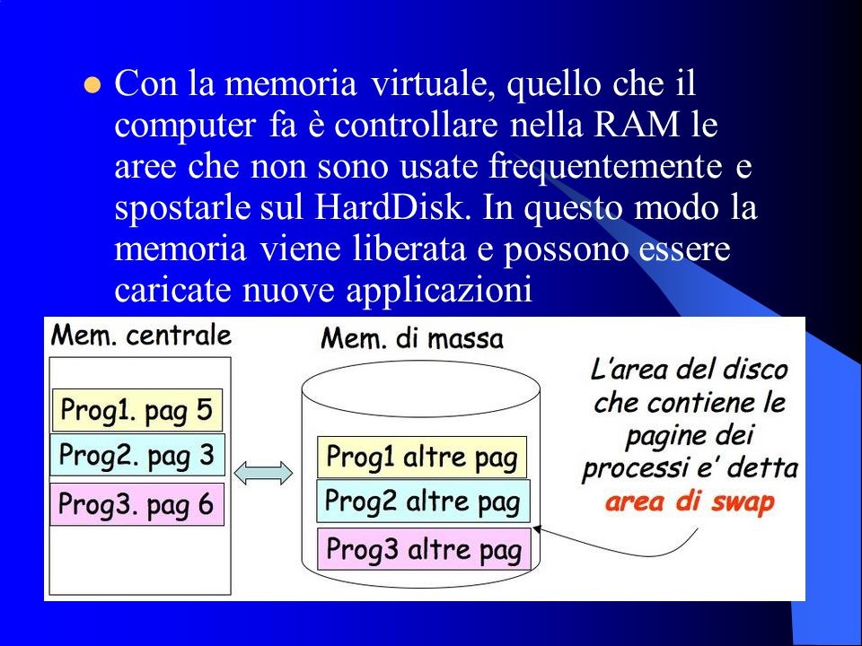 Con la memoria virtuale, quello che il computer fa è controllare nella RAM le aree che non sono usate frequentemente e spostarle sul HardDisk. In ques