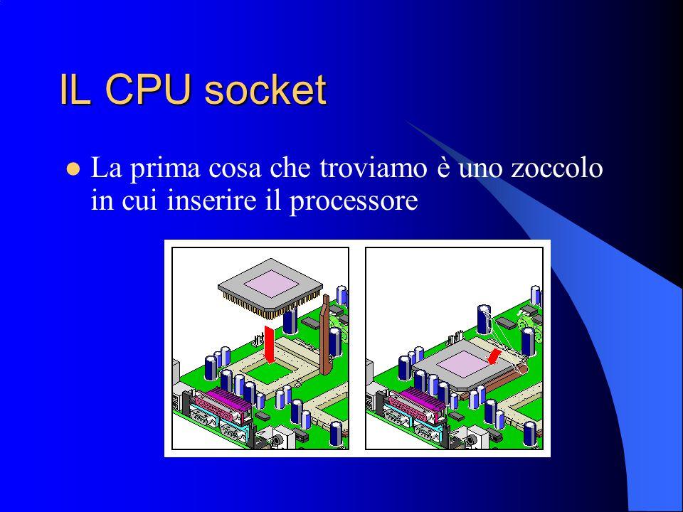 IL CPU socket La prima cosa che troviamo è uno zoccolo in cui inserire il processore
