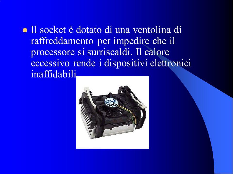 Il socket è dotato di una ventolina di raffreddamento per impedire che il processore si surriscaldi. Il calore eccessivo rende i dispositivi elettroni