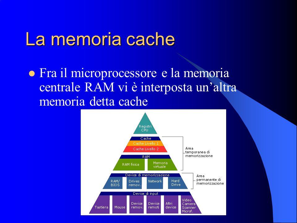 La memoria cache Fra il microprocessore e la memoria centrale RAM vi è interposta un'altra memoria detta cache