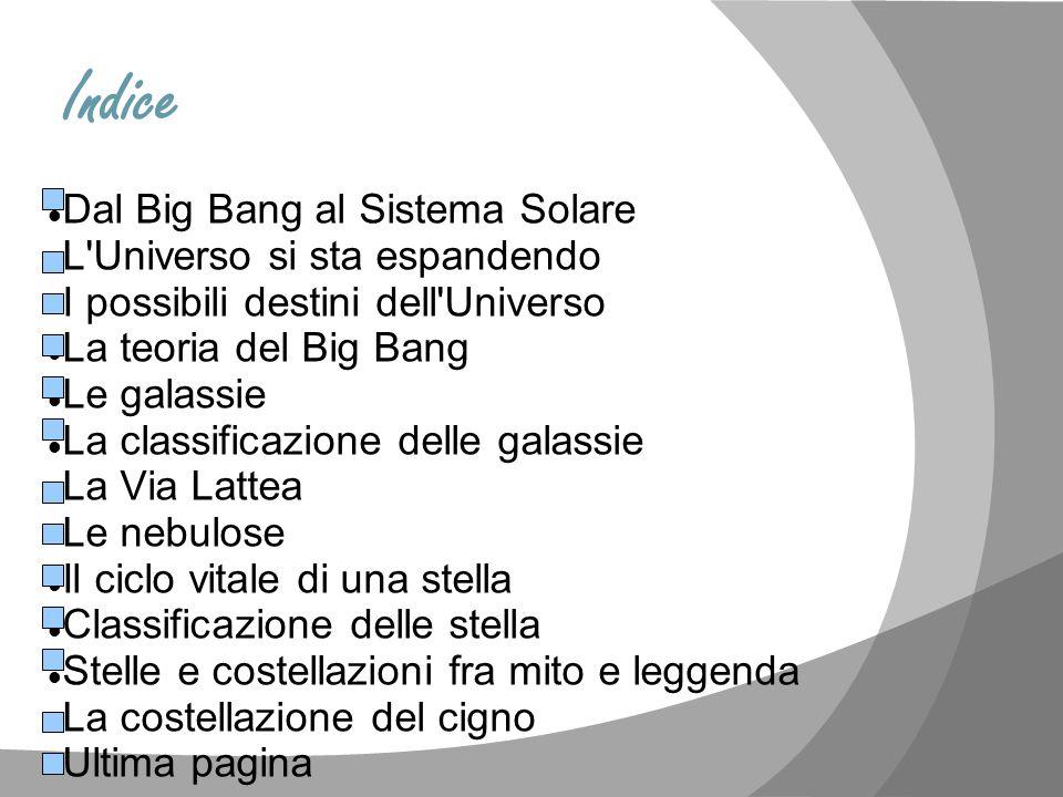 Indice Dal Big Bang al Sistema Solare L'Universo si sta espandendo I possibili destini dell'Universo La teoria del Big Bang Le galassie La classificaz