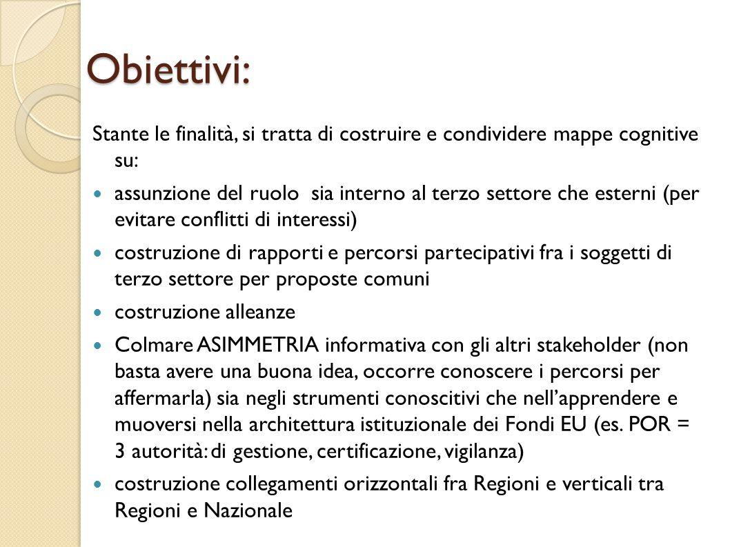 I probabili PON 2014-2020 1) Istruzione, in attuazione di risultati dell'OT10 e OT11 (FSE e FESR, plurifondo) 2) Occupazione, in attuazione di risultati dell'OT8 e OT11 (FSE e FESR, plurifondo) 3) Inclusione, in attuazione di risultati dell'OT9 e OT11 (FSE, monofondo) 4) Città metropolitane, programma sperimentale in attuazione dell'agenda urbana per quanto riguarda le 14 città metropolitane (FESR e FSE, plurifondo) 5) Governance, reti, progetti speciali e assistenza tecnica in attuazione di risultati dell'OT11 e a supporto di altri risultati di diversi OT (FESR e FSE, plurifondo) 6) Programma YEI (FSE, monofondo)