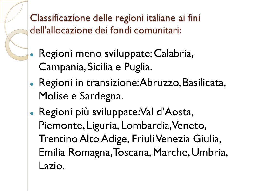Classificazione delle regioni italiane ai fini dell allocazione dei fondi comunitari: Regioni meno sviluppate: Calabria, Campania, Sicilia e Puglia.