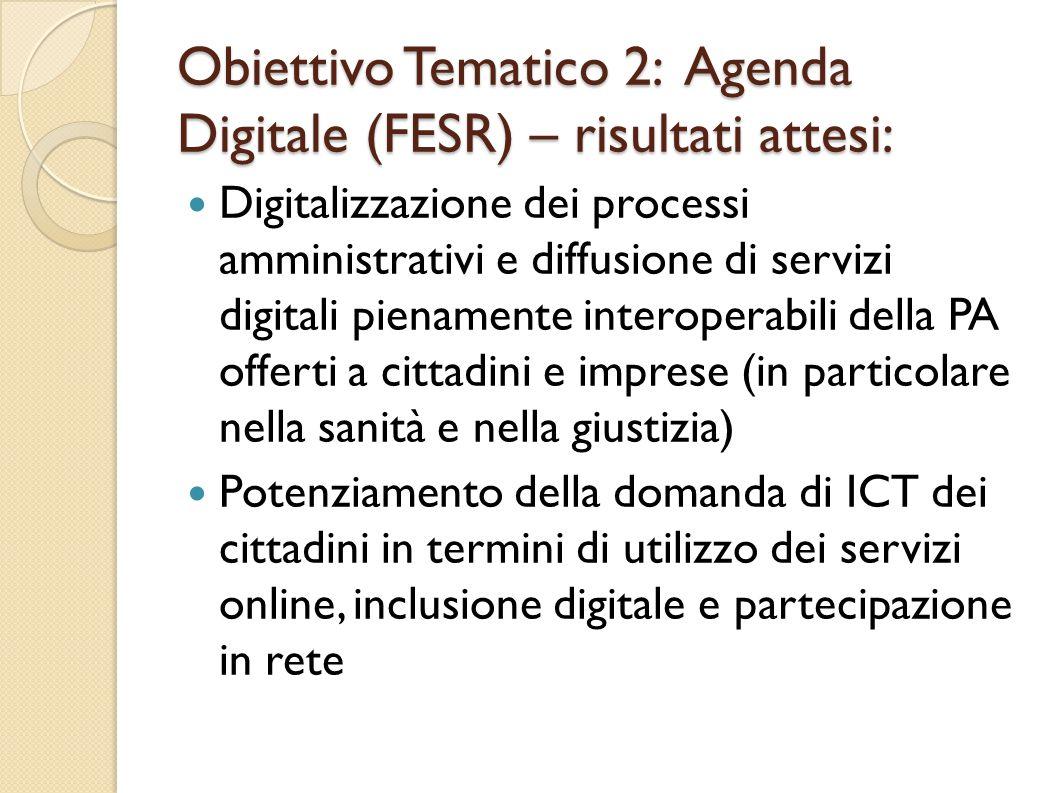 Obiettivo Tematico 2: Agenda Digitale (FESR) – risultati attesi: Digitalizzazione dei processi amministrativi e diffusione di servizi digitali pienamente interoperabili della PA offerti a cittadini e imprese (in particolare nella sanità e nella giustizia) Potenziamento della domanda di ICT dei cittadini in termini di utilizzo dei servizi online, inclusione digitale e partecipazione in rete