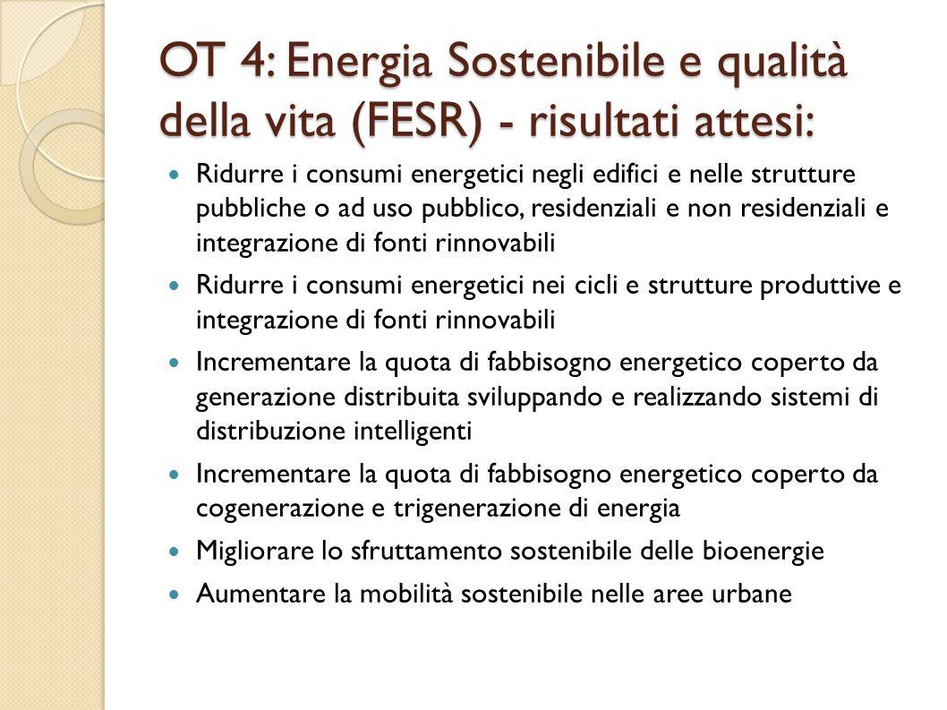 OT 4: Energia Sostenibile e qualità della vita (FESR) - risultati attesi: Ridurre i consumi energetici negli edifici e nelle strutture pubbliche o ad uso pubblico, residenziali e non residenziali e integrazione di fonti rinnovabili Ridurre i consumi energetici nei cicli e strutture produttive e integrazione di fonti rinnovabili Incrementare la quota di fabbisogno energetico coperto da generazione distribuita sviluppando e realizzando sistemi di distribuzione intelligenti Incrementare la quota di fabbisogno energetico coperto da cogenerazione e trigenerazione di energia Migliorare lo sfruttamento sostenibile delle bioenergie Aumentare la mobilità sostenibile nelle aree urbane