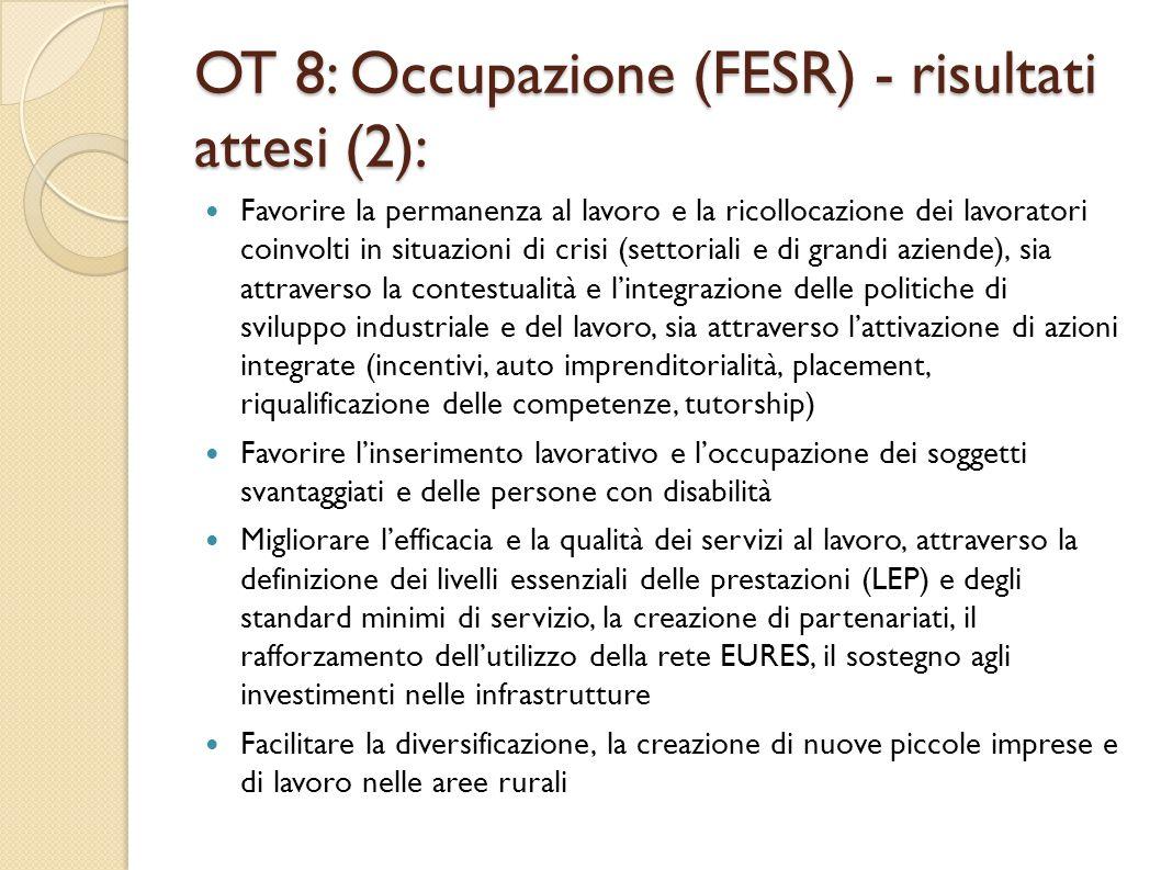 OT 8: Occupazione (FESR) - risultati attesi (2): Favorire la permanenza al lavoro e la ricollocazione dei lavoratori coinvolti in situazioni di crisi (settoriali e di grandi aziende), sia attraverso la contestualità e l'integrazione delle politiche di sviluppo industriale e del lavoro, sia attraverso l'attivazione di azioni integrate (incentivi, auto imprenditorialità, placement, riqualificazione delle competenze, tutorship) Favorire l'inserimento lavorativo e l'occupazione dei soggetti svantaggiati e delle persone con disabilità Migliorare l'efficacia e la qualità dei servizi al lavoro, attraverso la definizione dei livelli essenziali delle prestazioni (LEP) e degli standard minimi di servizio, la creazione di partenariati, il rafforzamento dell'utilizzo della rete EURES, il sostegno agli investimenti nelle infrastrutture Facilitare la diversificazione, la creazione di nuove piccole imprese e di lavoro nelle aree rurali
