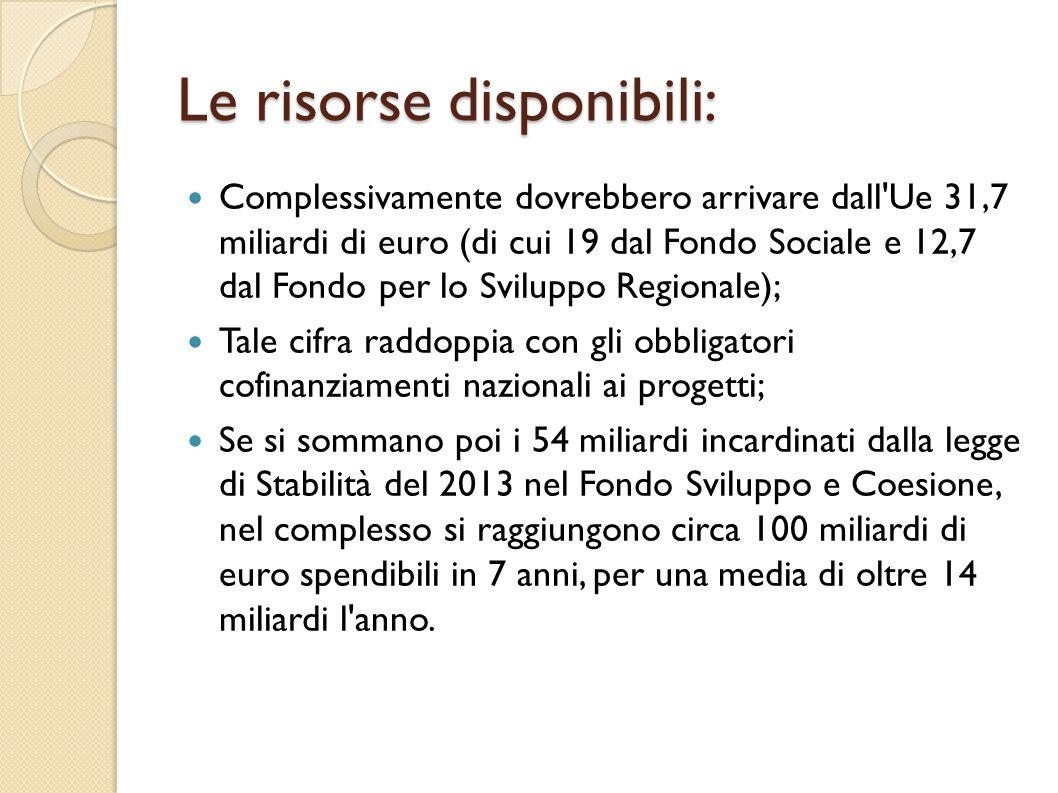 Le risorse disponibili: Complessivamente dovrebbero arrivare dall Ue 31,7 miliardi di euro (di cui 19 dal Fondo Sociale e 12,7 dal Fondo per lo Sviluppo Regionale); Tale cifra raddoppia con gli obbligatori cofinanziamenti nazionali ai progetti; Se si sommano poi i 54 miliardi incardinati dalla legge di Stabilità del 2013 nel Fondo Sviluppo e Coesione, nel complesso si raggiungono circa 100 miliardi di euro spendibili in 7 anni, per una media di oltre 14 miliardi l anno.