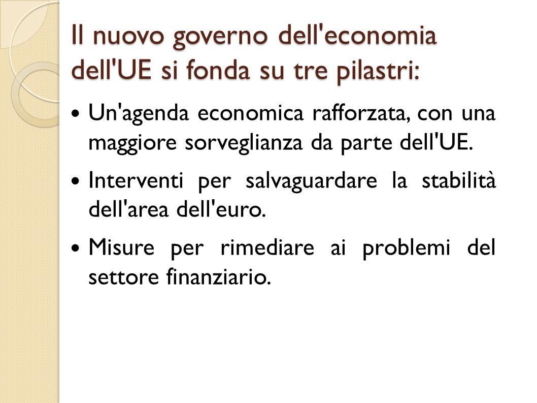Il nuovo governo dell economia dell UE si fonda su tre pilastri: Un agenda economica rafforzata, con una maggiore sorveglianza da parte dell UE.