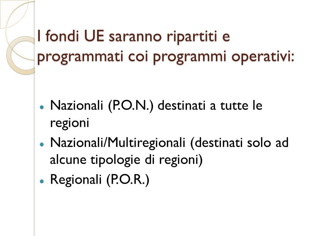 I fondi UE saranno ripartiti e programmati coi programmi operativi: Nazionali (P.O.N.) destinati a tutte le regioni Nazionali/Multiregionali (destinati solo ad alcune tipologie di regioni) Regionali (P.O.R.)