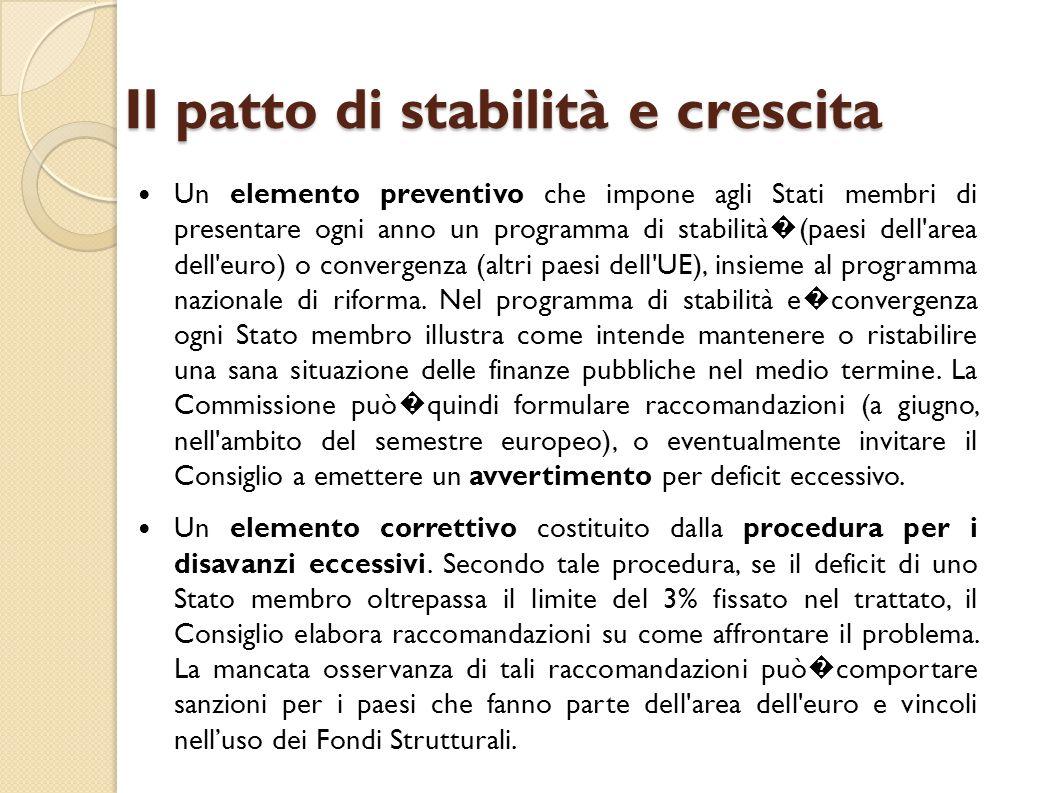Allocazione Fondi strutturali su obiettivi tematici (milioni di euro correnti):
