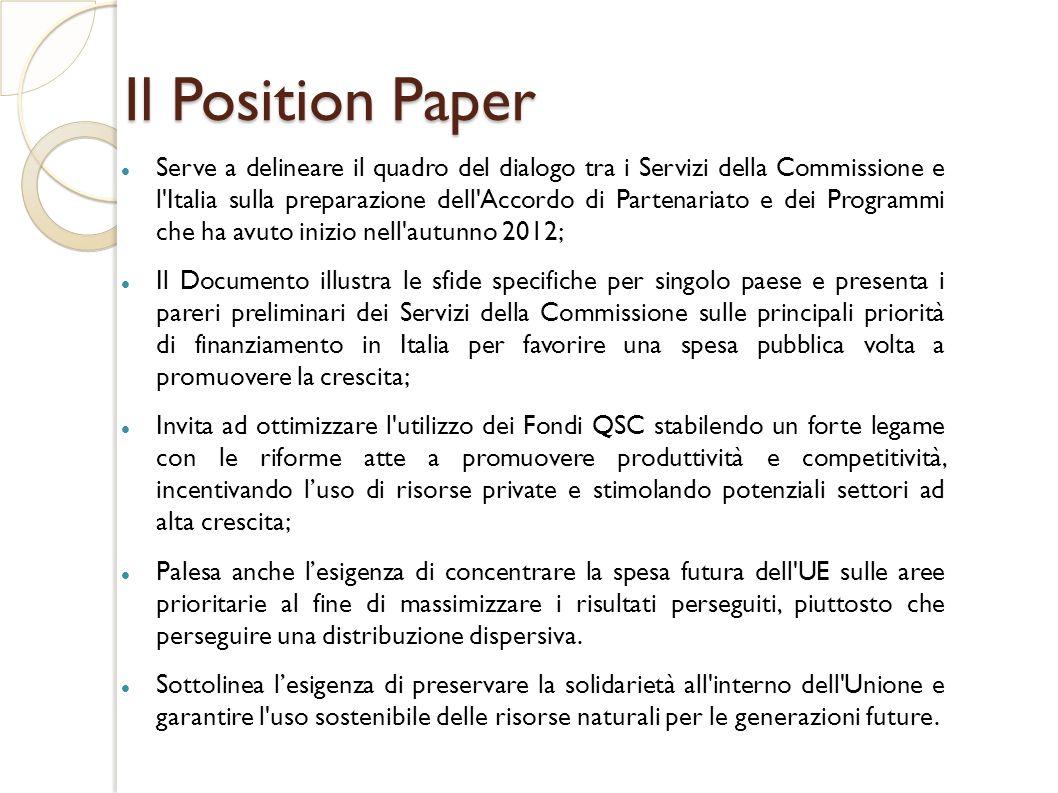 Obiettivi Europa 2020, situazione attuale e obiettivi nazionali (1) Europa 2020 - Obiettivi principali Situazione attuale in Italia Obiettivo nazionale 2020 - PNR 3% del PIL UE investito in R&S 1,26% (2010)1,53% Ridurre del 20% le emissioni di gas serra rispetto al 1990 – 3% (previsione emissioni non-ETS 2020 rispetto al 2005) – 9% (emissioni non- ETS 2010 rispetto al 2005) –13% (obiettivo nazionale vincolante per settori non-ETS rispetto al 2005) 20% del consumo energetico rinveniente da fonti rinnovabili 10.3 (2010)17,00% Aumentare del 20% l'efficienza energetica – Riduzione del consumo energetico in Mtep n.d.13,4% o 27,9 Mtep