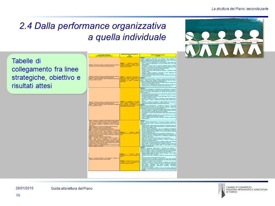 La struttura del piano: la seconda parte 2.4 Dalla performance organizzativa a quella individuale Tabelle di collegamento fra linee strategiche, obiettivo e risultati attesi La struttura del Piano: seconda parte Guida alla lettura del Piano 26/01/2015 10