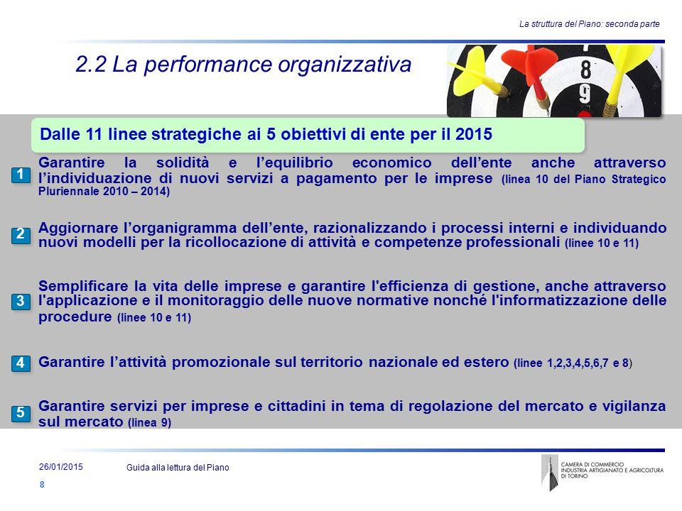 Ente - Attività e Struttura - Persone - Evoluzione 2.2 La performance organizzativa Dalle 11 linee strategiche ai 5 obiettivi di ente per il 2015 Garantire la solidità e l'equilibrio economico dell'ente anche attraverso l'individuazione di nuovi servizi a pagamento per le imprese (linea 10 del Piano Strategico Pluriennale 2010 – 2014) Aggiornare l'organigramma dell'ente, razionalizzando i processi interni e individuando nuovi modelli per la ricollocazione di attività e competenze professionali (linee 10 e 11) Semplificare la vita delle imprese e garantire l efficienza di gestione, anche attraverso l applicazione e il monitoraggio delle nuove normative nonché l informatizzazione delle procedure (linee 10 e 11) Garantire l'attività promozionale sul territorio nazionale ed estero (linee 1,2,3,4,5,6,7 e 8) Garantire servizi per imprese e cittadini in tema di regolazione del mercato e vigilanza sul mercato (linea 9) 1 1 2 2 3 3 4 4 5 5 La struttura del Piano: seconda parte Guida alla lettura del Piano 26/01/2015 8