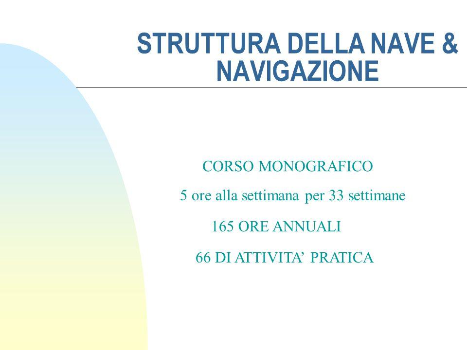 Programmazione modulare n Modulo 1: Introduzione alla navigazione (10) n Modulo 2: Strumenti di base per la guida di una unità nautica (40) n Modulo 3: Le carte marine (26) n Modulo 4: Navigazione costiera (42) n Modulo 5: Navigazione stimata (26) n Modulo 6: La nave (21)