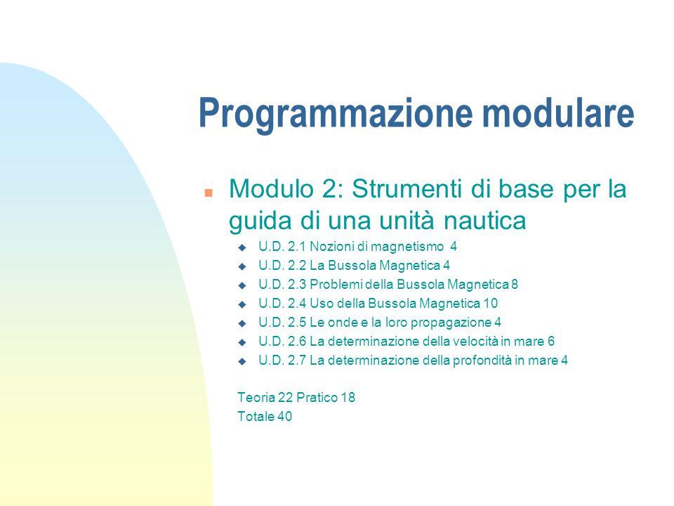 Programmazione modulare n Modulo 2: Strumenti di base per la guida di una unità nautica u U.D. 2.1 Nozioni di magnetismo 4 u U.D. 2.2 La Bussola Magne