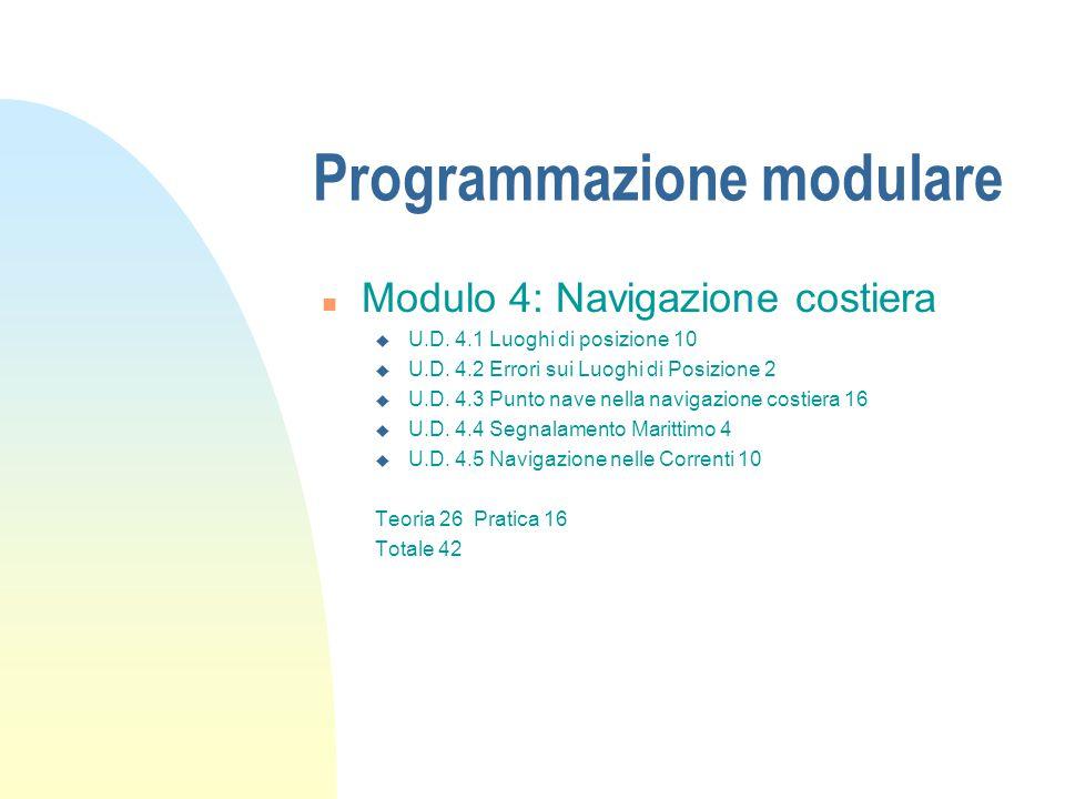 Programmazione modulare n Modulo 4: Navigazione costiera u U.D. 4.1 Luoghi di posizione 10 u U.D. 4.2 Errori sui Luoghi di Posizione 2 u U.D. 4.3 Punt