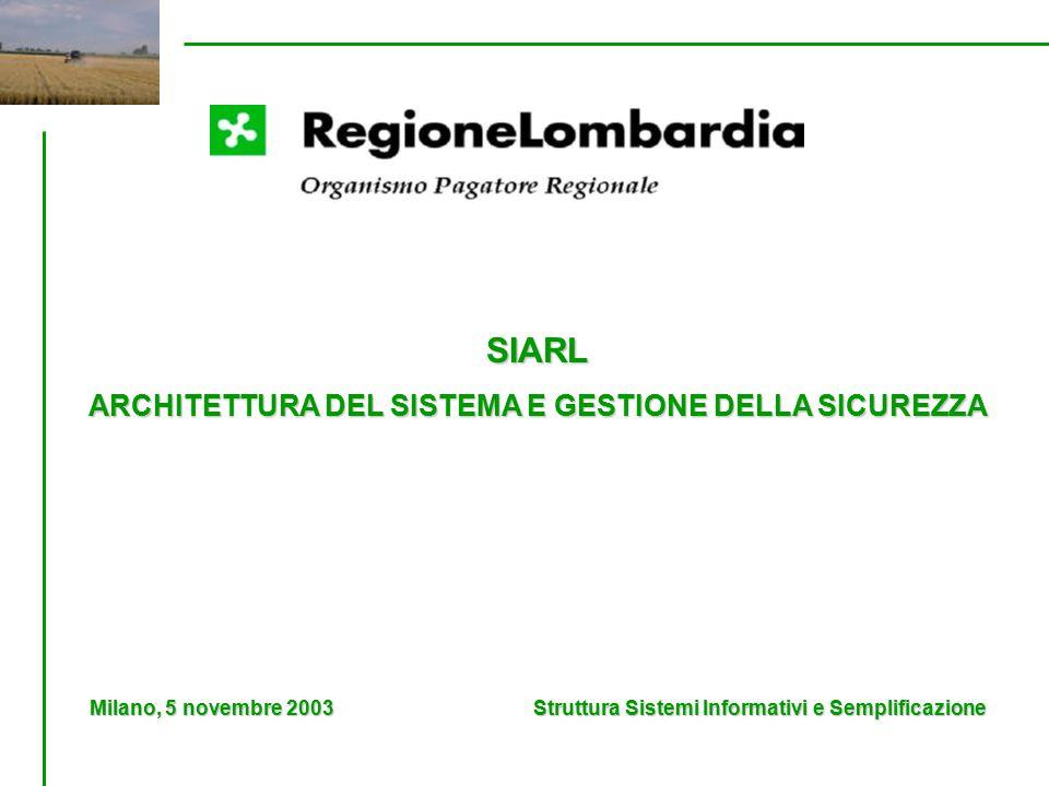 SIARL ARCHITETTURA DEL SISTEMA E GESTIONE DELLA SICUREZZA Milano, 5 novembre 2003 Struttura Sistemi Informativi e Semplificazione