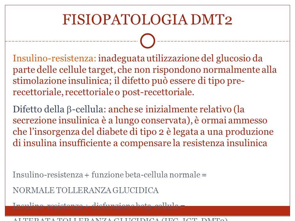 FISIOPATOLOGIA DMT2 Insulino-resistenza: inadeguata utilizzazione del glucosio da parte delle cellule target, che non rispondono normalmente alla stimolazione insulinica; il difetto può essere di tipo pre- recettoriale, recettoriale o post-recettoriale.