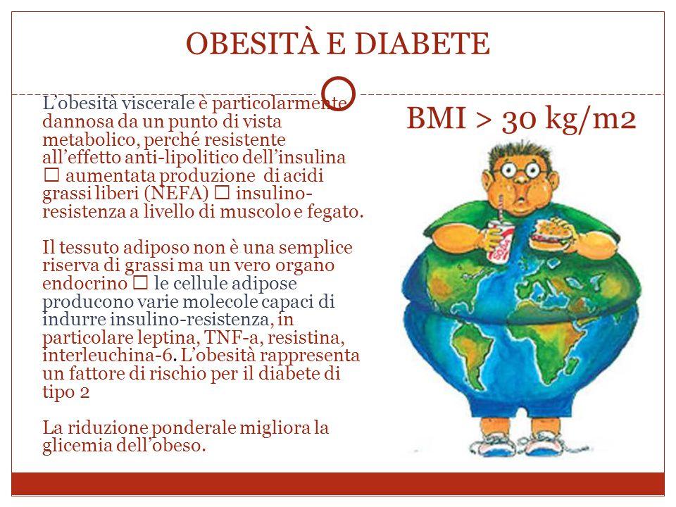 OBESITÀ E DIABETE L'obesità viscerale è particolarmente dannosa da un punto di vista metabolico, perché resistente all'effetto anti-lipolitico dell'insulina  aumentata produzione di acidi grassi liberi (NEFA)  insulino- resistenza a livello di muscolo e fegato.
