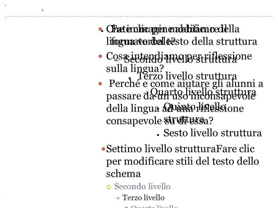 ● Fate clic per modificare il formato del testo della struttura – Secondo livello struttura ● Terzo livello struttura – Quarto livello struttura ● Qui