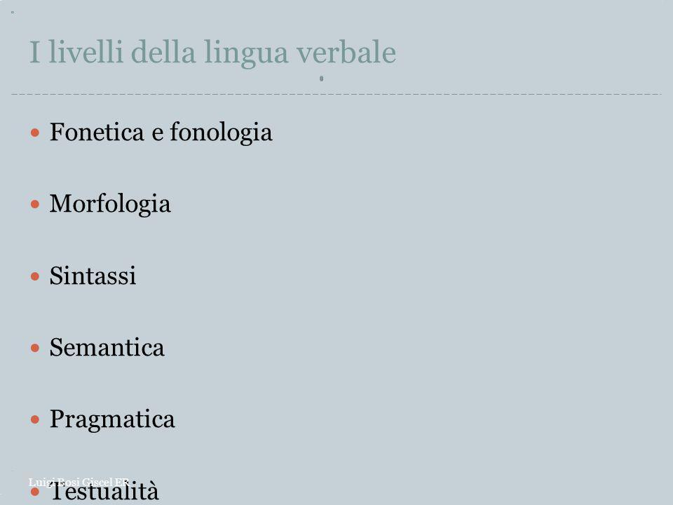 I livelli della lingua verbale Fonetica e fonologia Morfologia Sintassi Semantica Pragmatica Testualità Luigi Bosi Giscel ER