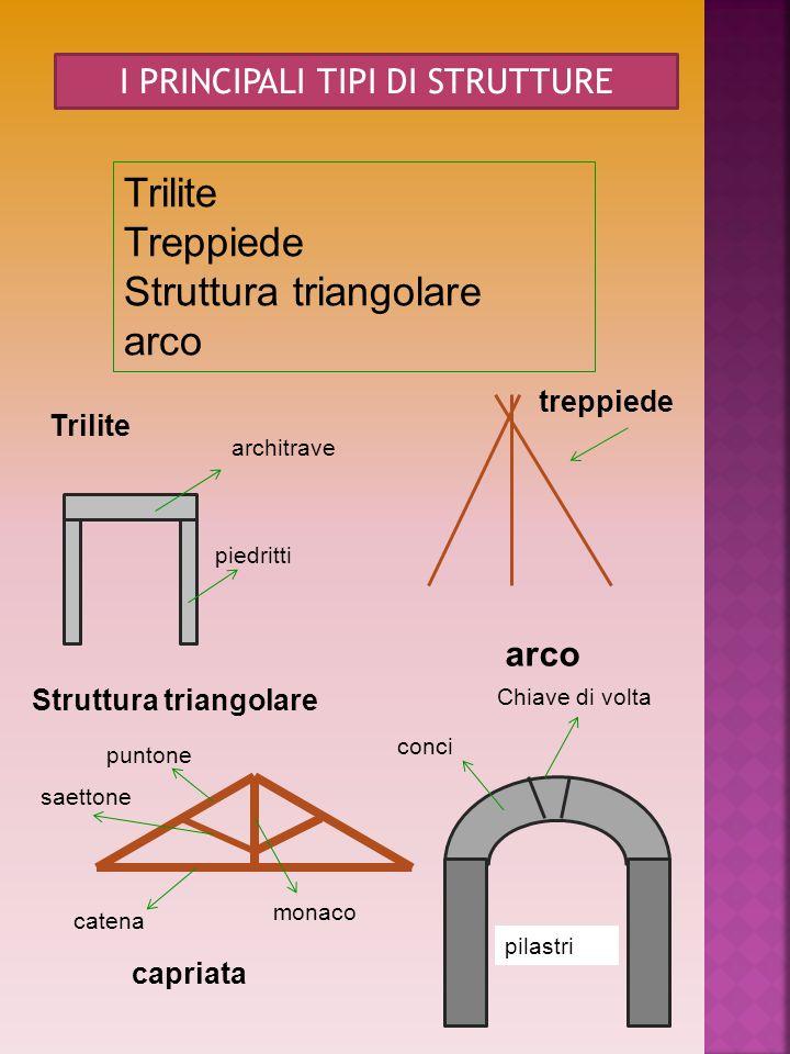 I PRINCIPALI TIPI DI STRUTTURE Trilite Treppiede Struttura triangolare arco treppiede architrave piedritti puntone saettone catena monaco Chiave di vo