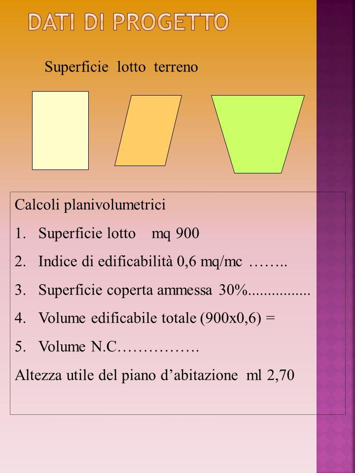Superficie lotto terreno Calcoli planivolumetrici 1.Superficie lotto mq 900 2.Indice di edificabilità 0,6 mq/mc …….. 3.Superficie coperta ammessa 30%.